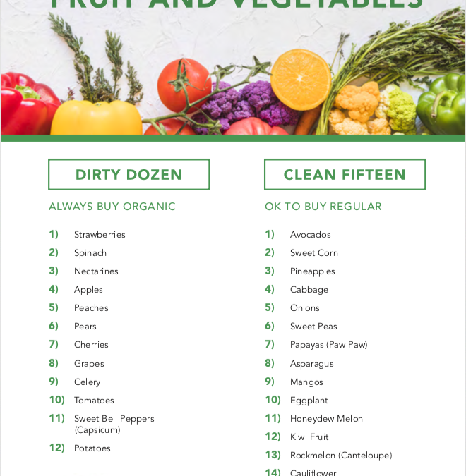 guide-to-buying-fruit-and-vegetables