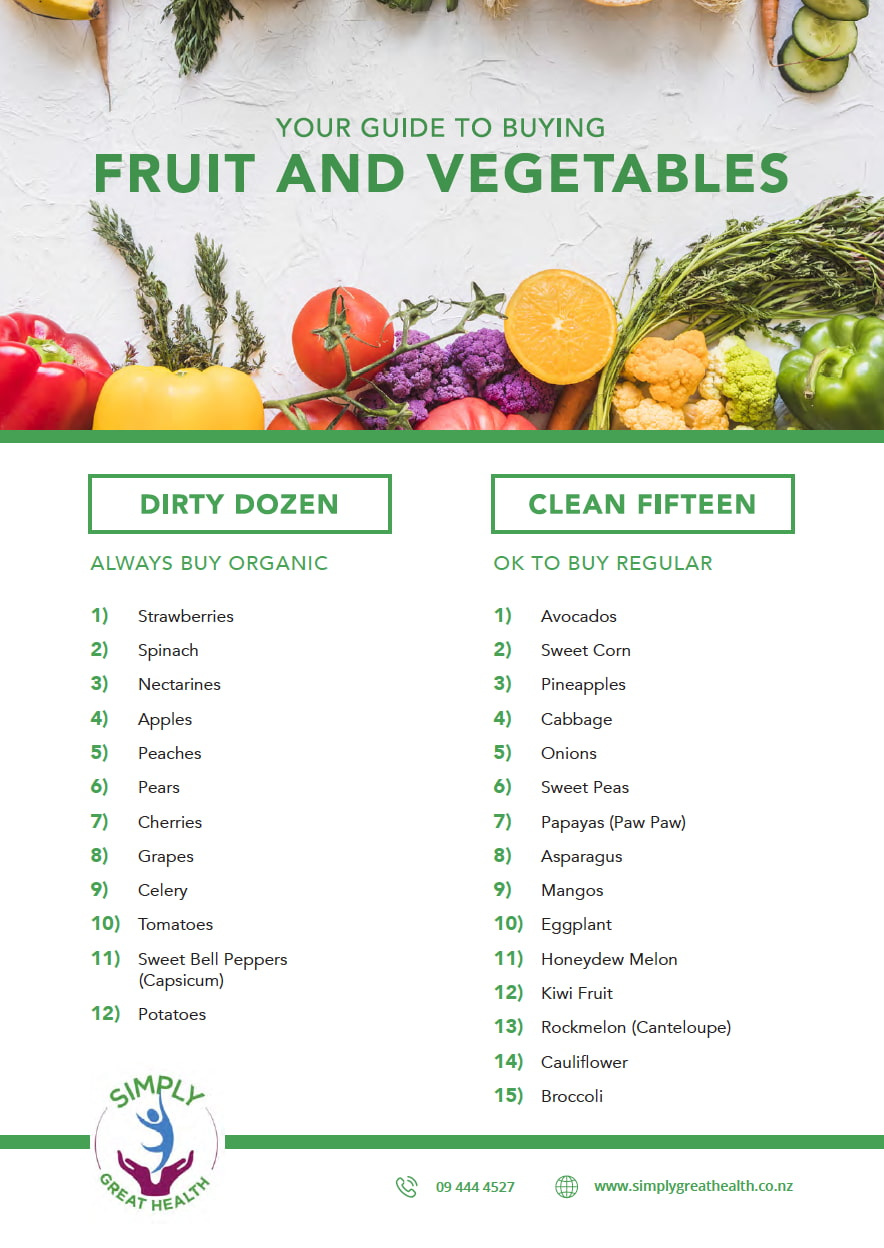 Your Guide to Buying Fruit and Vegetables